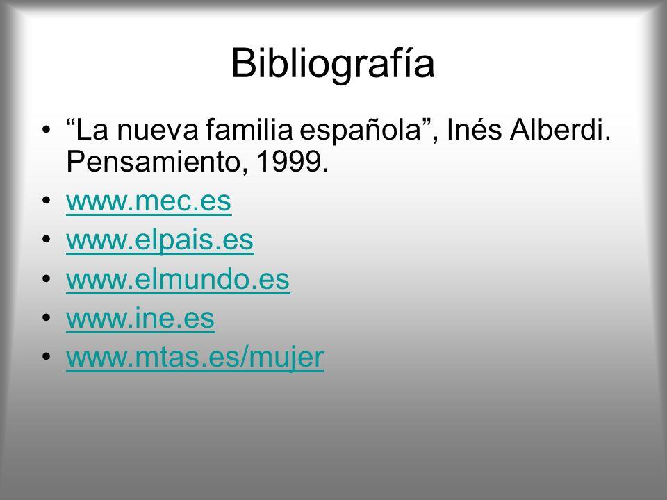 Bibliografía La nueva familia española, Inés Alberdi.