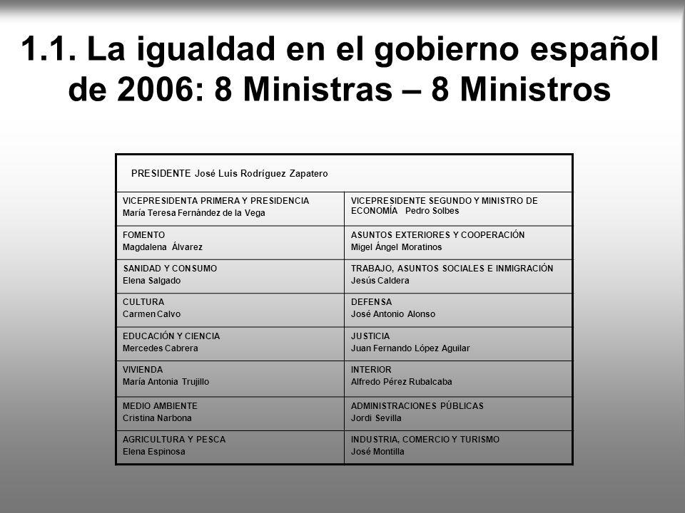 6.2.Tamara Rojo: Premio Príncipe de Asturias de las Artes 2005 Galardonada con este premio por su excepcional trayectoria en el mundo de la danza.