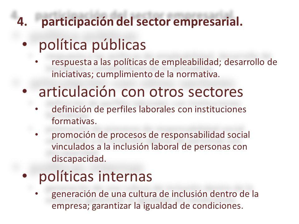 política públicas política públicas respuesta a las políticas de empleabilidad; desarrollo de iniciativas; cumplimiento de la normativa. respuesta a l