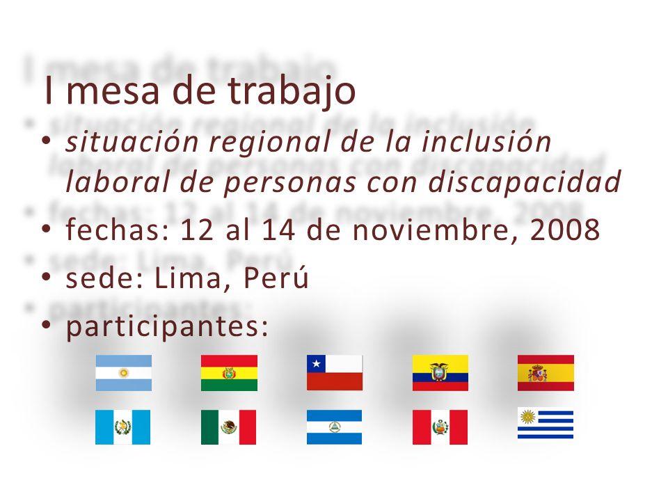 I mesa de trabajo situación situación regional de la inclusión laboral de personas con discapacidad fechas: fechas: 12 al 14 de noviembre, 2008 sede: sede: Lima, Perú participantes: participantes: