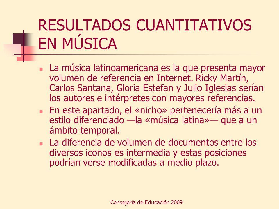 Consejería de Educación 2009 RESULTADOS CUANTITATIVOS EN MÚSICA La música latinoamericana es la que presenta mayor volumen de referencia en Internet.