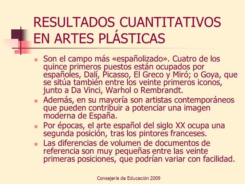 Consejería de Educación 2009 RESULTADOS CUANTITATIVOS EN ARTES PLÁSTICAS Son el campo más «españolizado». Cuatro de los quince primeros puestos están
