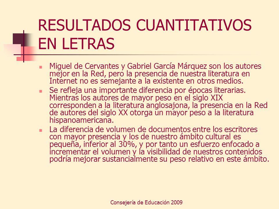 Consejería de Educación 2009 RESULTADOS CUANTITATIVOS EN LETRAS Miguel de Cervantes y Gabriel García Márquez son los autores mejor en la Red, pero la