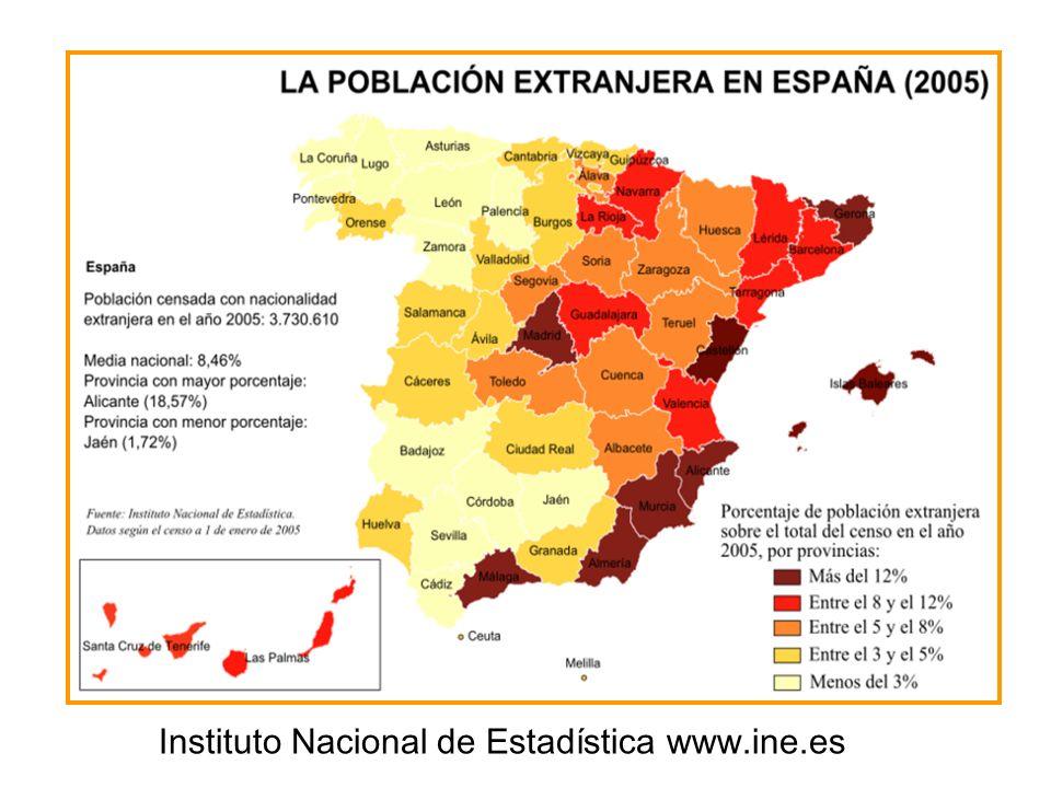 Evolución de la inmigración Población extranjera en España AñoExtranjeros censadosTotal % 1981198.0420,52% 1986241.9710,63% 1991360.6550,91% 1996542.3141,37% 1998637.0851,60% 2000923.8792,28% 20011.370.6573,33% 20021.977.9464,73% 20032.664.1686,24% 20043.034.3267,02% 20053.730.6108,46% 20064.331.6109,68% Según el censo de 2005, el 8,46% de los residentes en España era de nacionalidad extranjera Provincia con mayor porcentaje de población extranjera: Alicante (18,57%) Provincia con menor porcentaje de población extranjera: Jaén (1,72%)