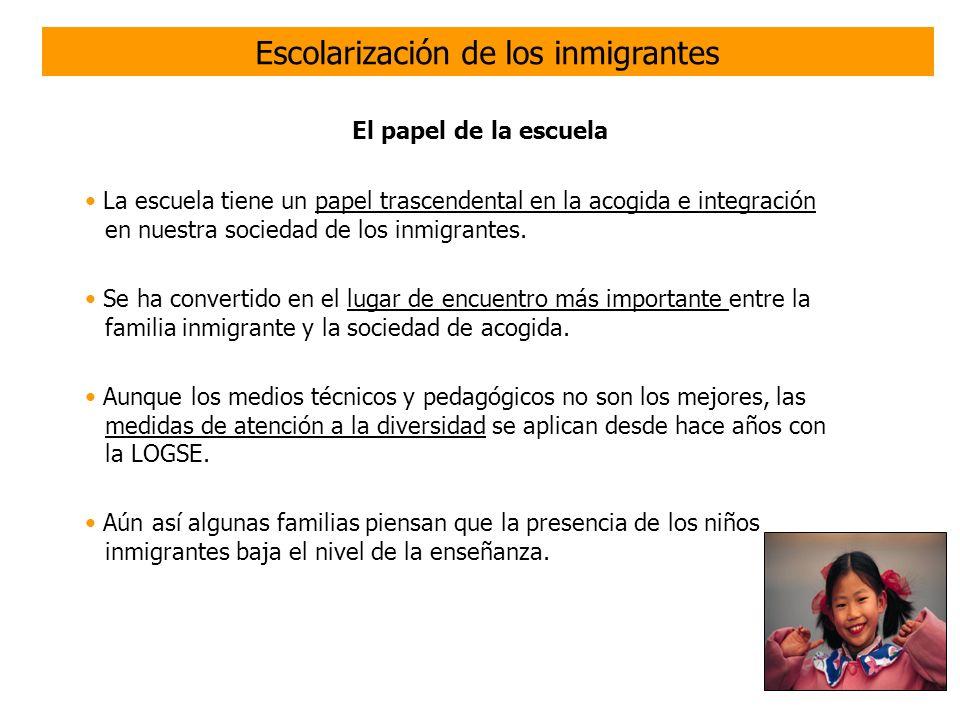 La incorporación de los inmigrantes es difícil debido a: La diferencia en el idioma o las costumbres.
