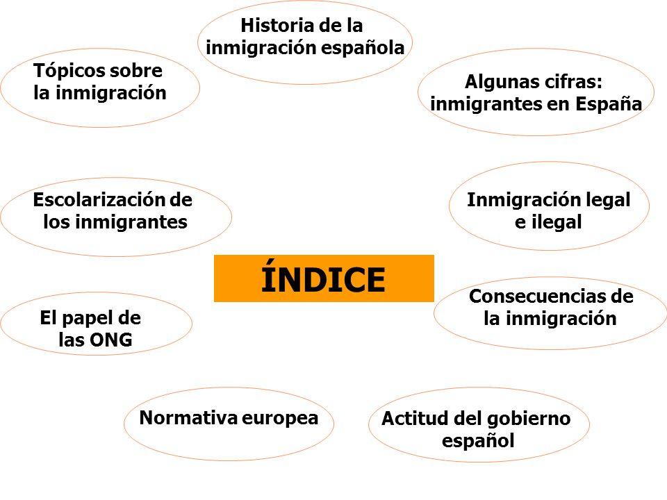 Siglos XIX y XX Historia de la inmigración española: causas y protagonistas Españoles emigran a otros países Motivos Económicos Políticos Hasta 1960 América es la principal receptora de inmigración española