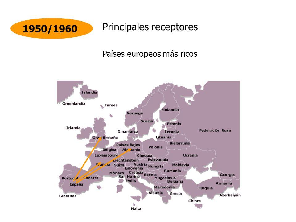 1986 España ingresa en la Unión Europea resultado mejor calidad de vida modernización numerosos puestos de trabajo 1980 - 90 Recepción de extranjeros (África, América Latina) para mano de obra venta ambulante motivos hambre sequía regímenes políticos