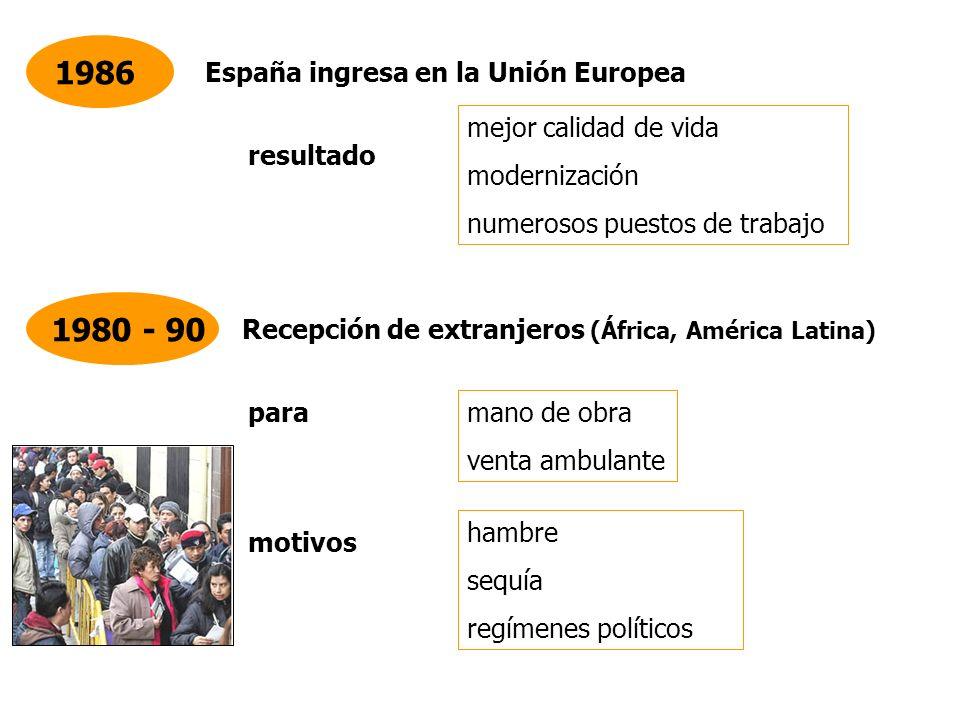 Algunas cifras: Procedencia, ocupación y ubicación de los inmigrantes en España Nota: Estas cifras sólo representan los inmigrantes censados, es decir, regularizados.