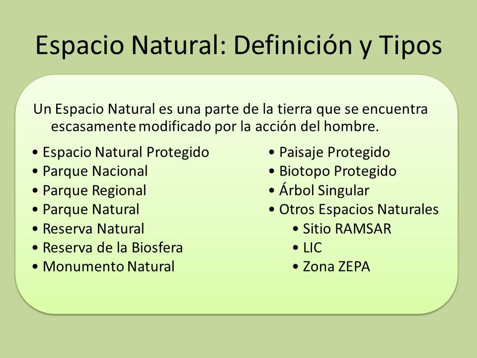 Espacio Natural: Definición y Tipos Un Espacio Natural es una parte de la tierra que se encuentra escasamente modificado por la acción del hombre. Esp