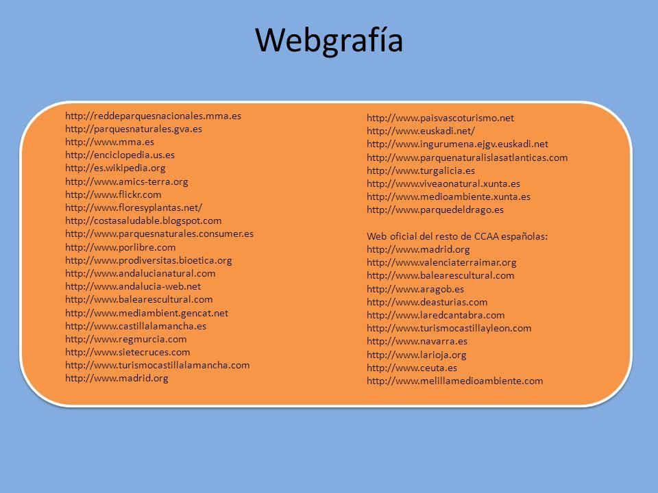 Webgrafía http://reddeparquesnacionales.mma.es http://parquesnaturales.gva.es http://www.mma.es http://enciclopedia.us.es http://es.wikipedia.org http