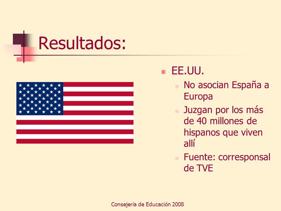 Consejería de Educación 2008 Resultados: EE.UU. No asocian España a Europa Juzgan por los más de 40 millones de hispanos que viven allí Fuente: corres