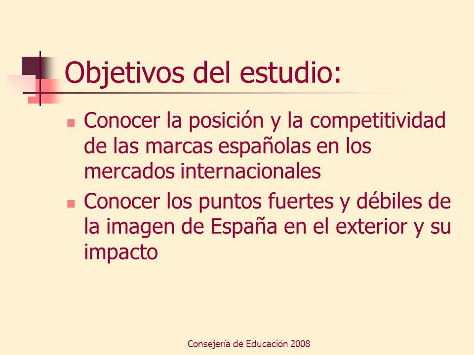 Consejería de Educación 2008 Objetivos del estudio: Conocer la posición y la competitividad de las marcas españolas en los mercados internacionales Co