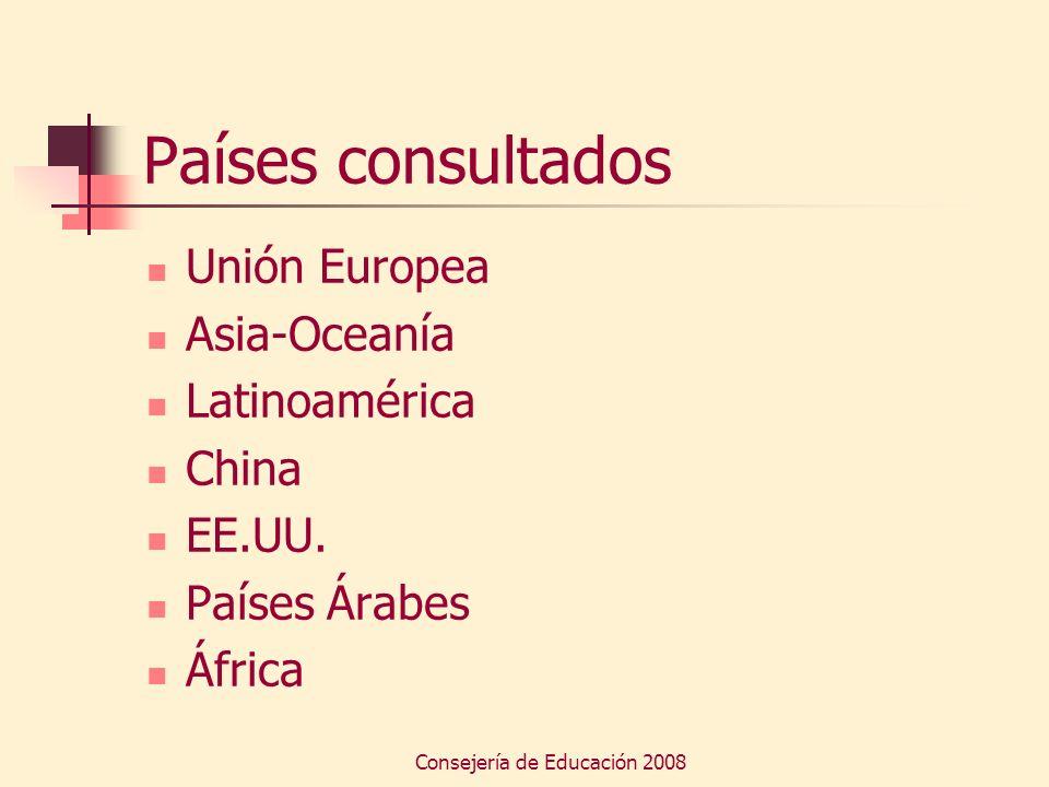 Consejería de Educación 2008 Países consultados Unión Europea Asia-Oceanía Latinoamérica China EE.UU. Países Árabes África
