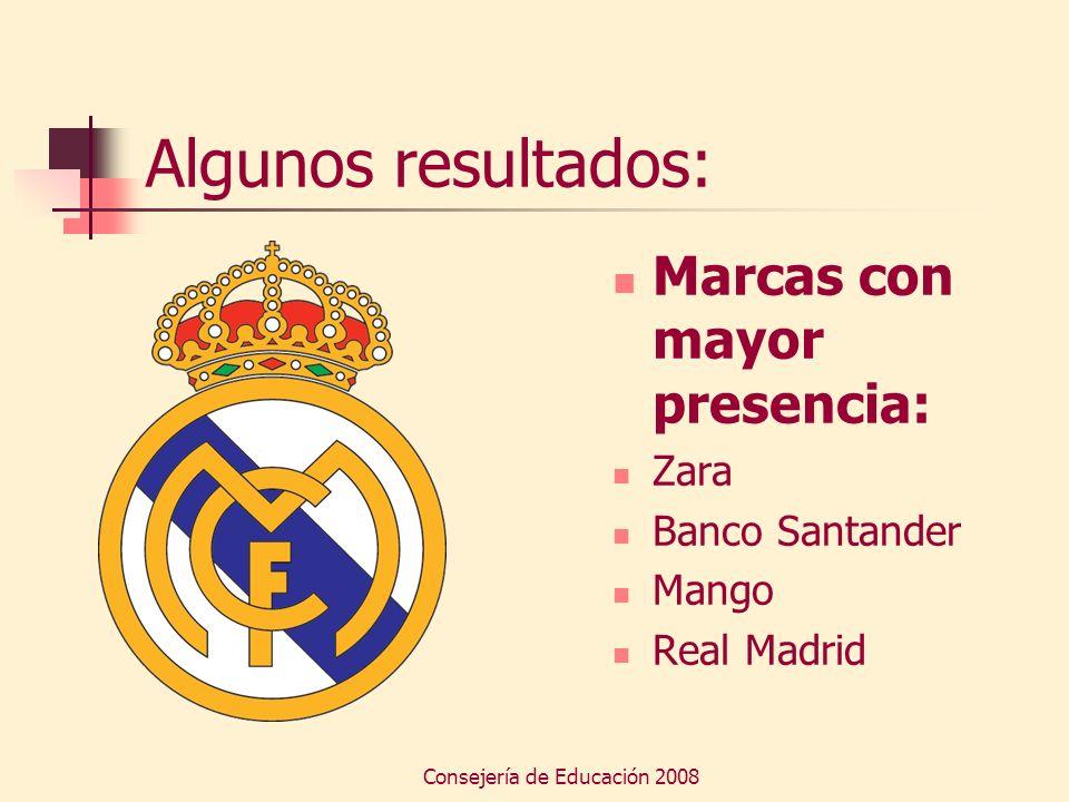 Consejería de Educación 2008 Algunos resultados: Marcas con mayor presencia: Zara Banco Santander Mango Real Madrid
