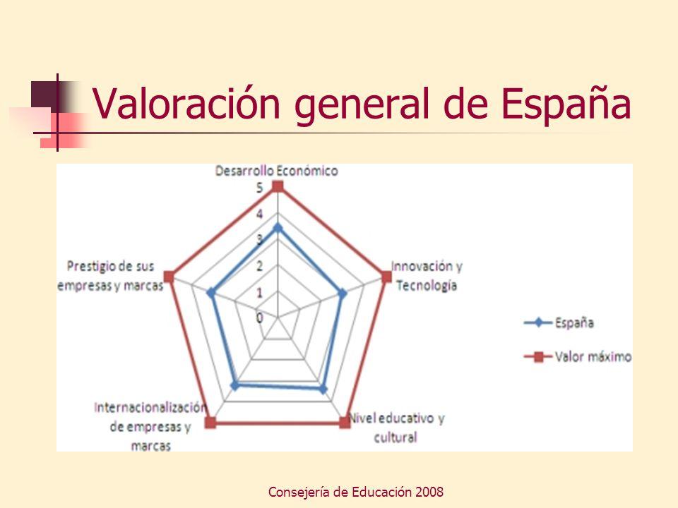 Consejería de Educación 2008 Valoración general de España