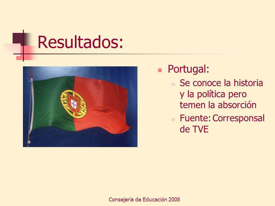 Consejería de Educación 2008 Resultados: Portugal: Se conoce la historia y la política pero temen la absorción Fuente:Corresponsal de TVE
