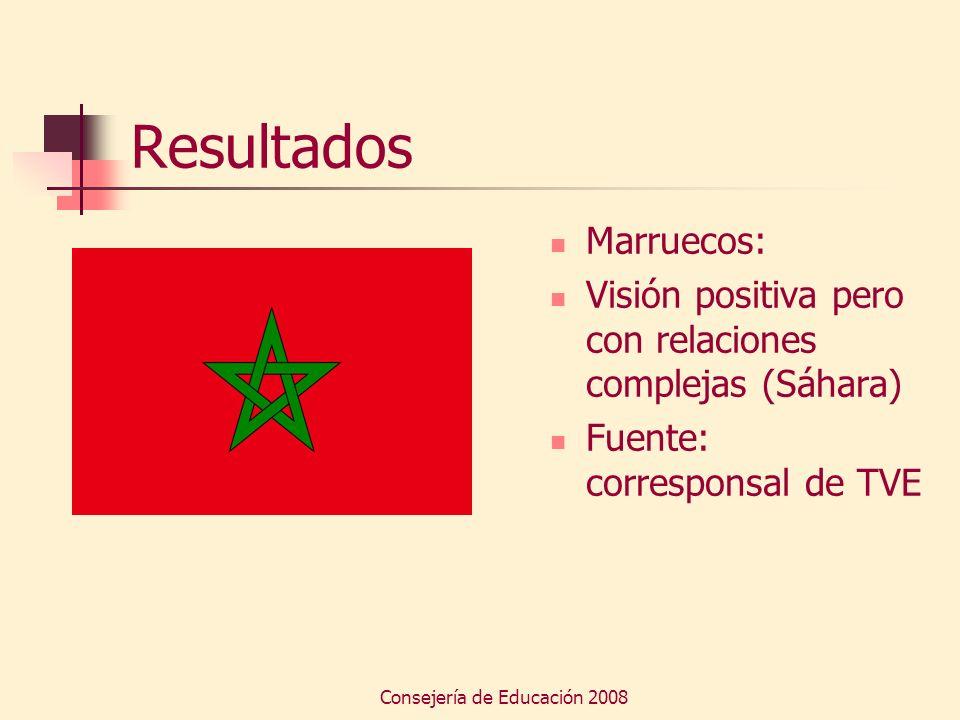 Consejería de Educación 2008 Resultados Marruecos: Visión positiva pero con relaciones complejas (Sáhara) Fuente: corresponsal de TVE