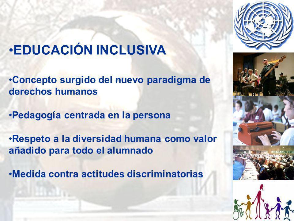 PRINCIPALES OBSTÁCULOS Conocimientos inadecuados en la comunidad docente; Inaccesibilidad de la educación; Ausencia de Ajustes razonables; Ausencia de medidas de acción positiva para superar desigualdades estructurales;