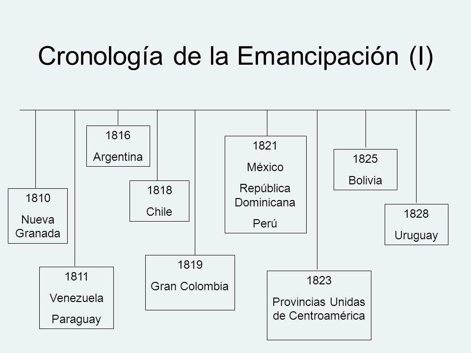 Cronología de la Emancipación (I) 1810 Nueva Granada 1811 Venezuela Paraguay 1816 Argentina 1818 Chile 1819 Gran Colombia 1821 México República Domini