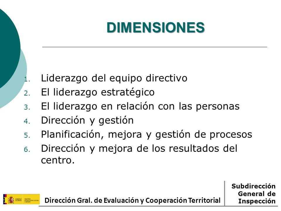 DIMENSIONES 1. Liderazgo del equipo directivo 2. El liderazgo estratégico 3. El liderazgo en relación con las personas 4. Dirección y gestión 5. Plani
