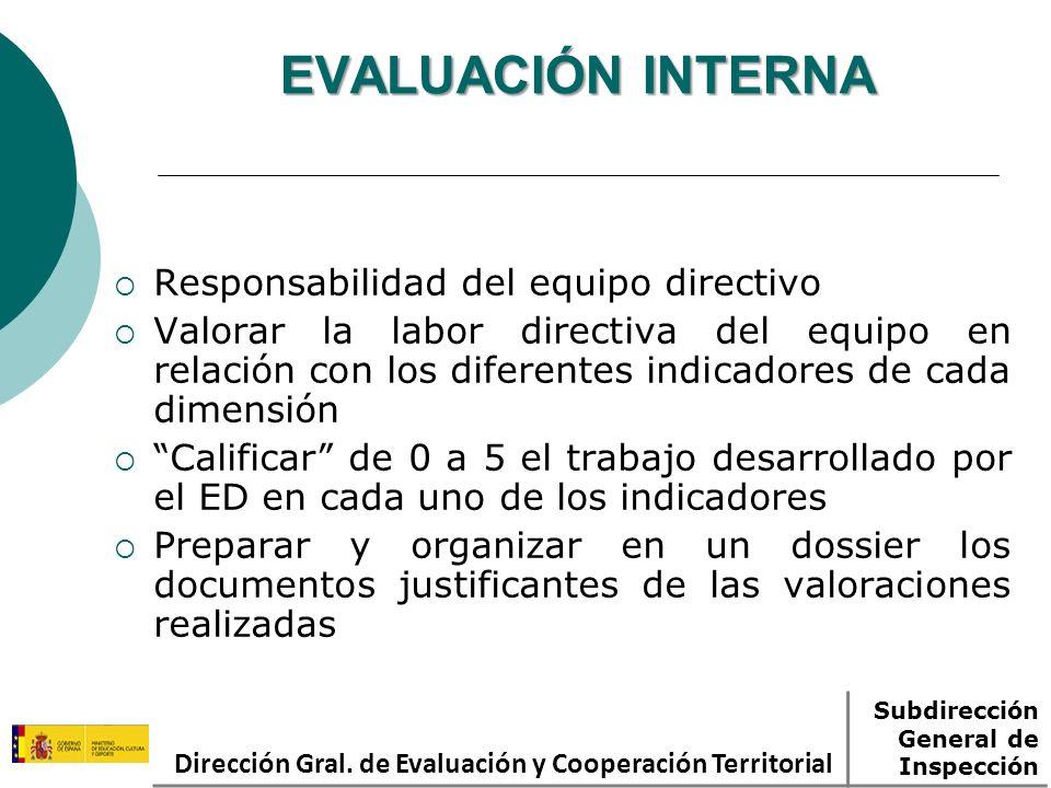 EVALUACIÓN INTERNA EVALUACIÓN INTERNA Responsabilidad del equipo directivo Valorar la labor directiva del equipo en relación con los diferentes indica