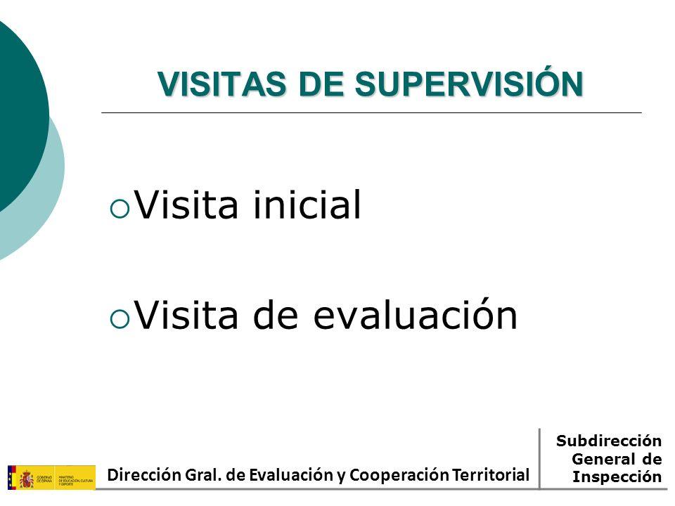 VISITAS DE SUPERVISIÓN Visita inicial Visita de evaluación Dirección Gral. de Evaluación y Cooperación Territorial Subdirección General de Inspección