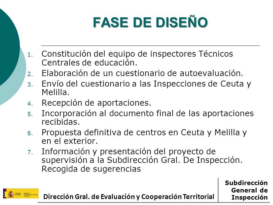 FASE DE DISEÑO 1.Constitución del equipo de inspectores Técnicos Centrales de educación.