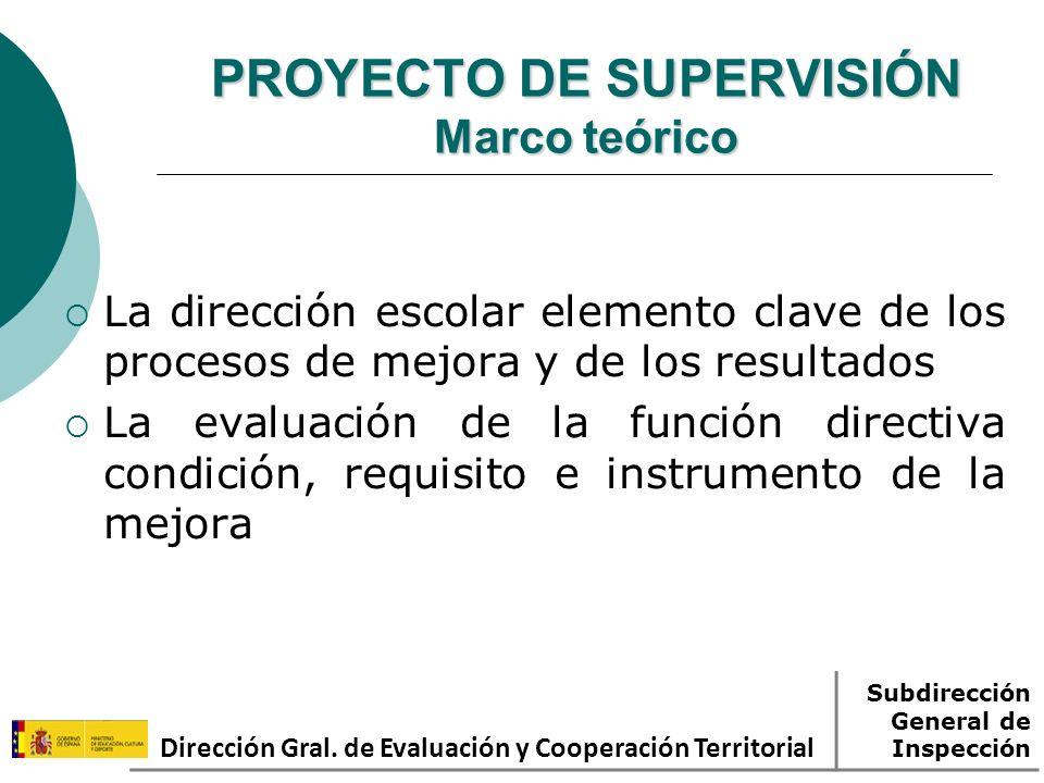 PROYECTO DE SUPERVISIÓN Marco teórico La dirección escolar elemento clave de los procesos de mejora y de los resultados La evaluación de la función directiva condición, requisito e instrumento de la mejora Dirección Gral.