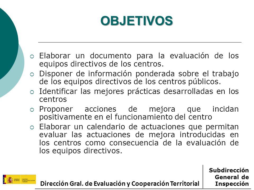 OBJETIVOS Elaborar un documento para la evaluación de los equipos directivos de los centros. Disponer de información ponderada sobre el trabajo de los