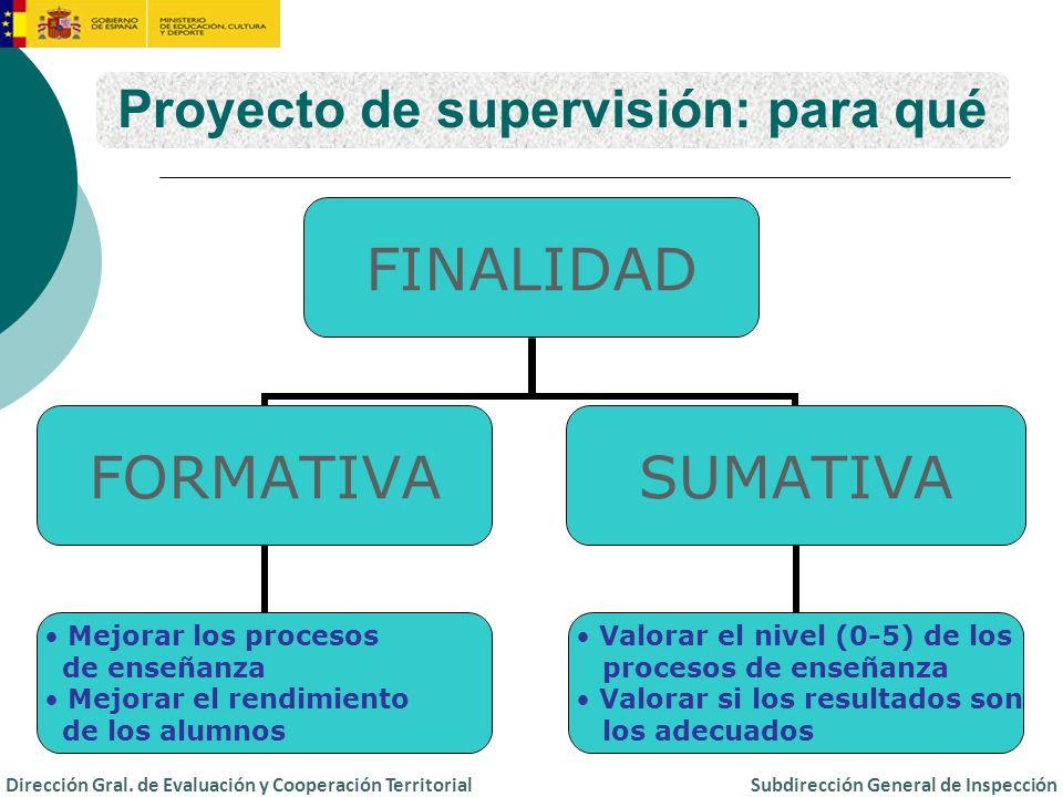 La clase presencial Los trabajos realizados por los alumnos Los documentos de clase del profesor GUÍA para la observación del aula Dirección Gral.