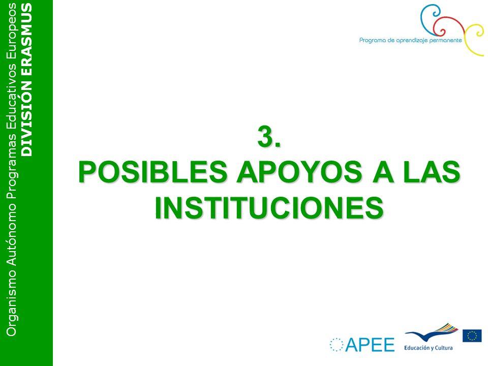 Organismo Autónomo Programas Educativos Europeos DIVISIÓN ERASMUS 3. POSIBLES APOYOS A LAS INSTITUCIONES