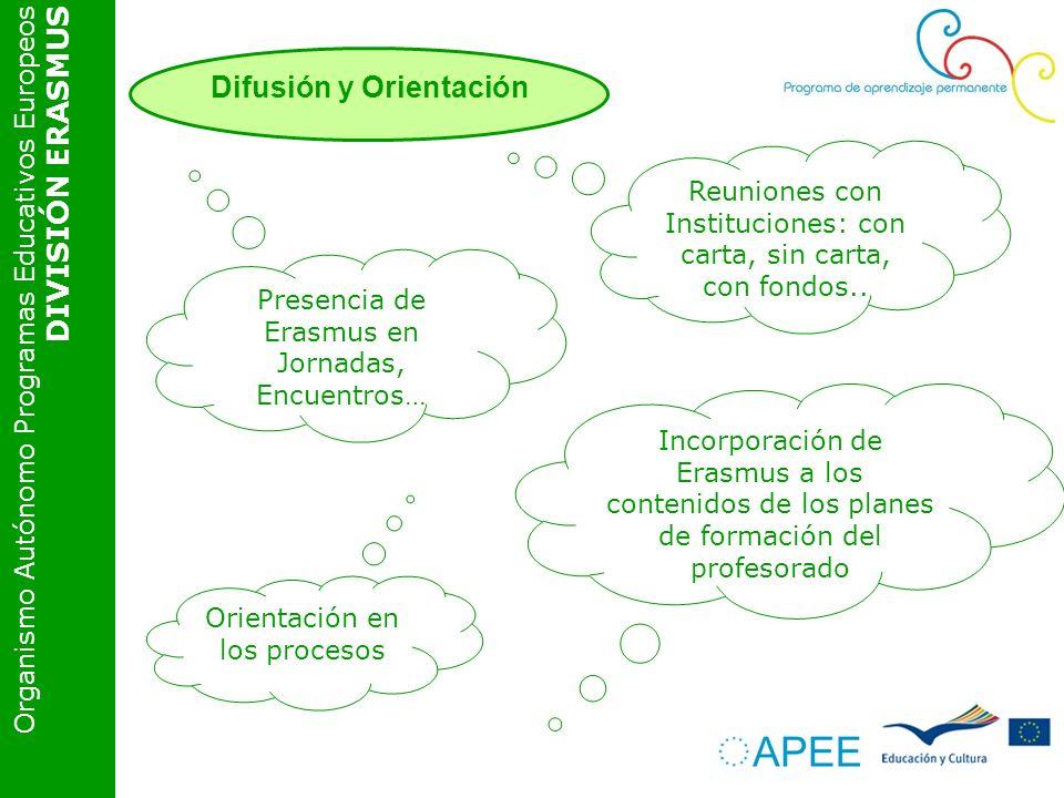 Organismo Autónomo Programas Educativos Europeos DIVISIÓN ERASMUS Difusión y Orientación Orientación en los procesos Reuniones con Instituciones: con