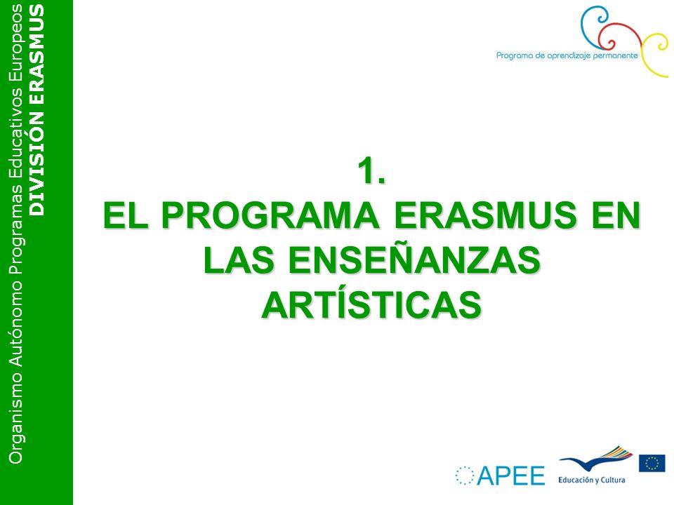 Organismo Autónomo Programas Educativos Europeos DIVISIÓN ERASMUS 1. EL PROGRAMA ERASMUS EN LAS ENSEÑANZAS ARTÍSTICAS