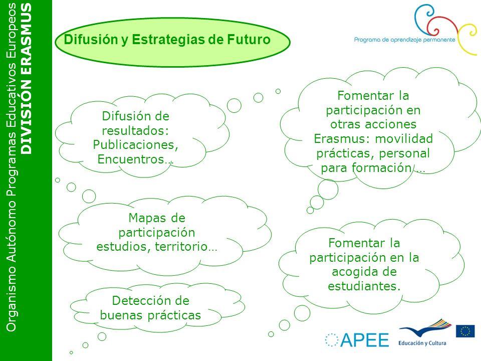 Organismo Autónomo Programas Educativos Europeos DIVISIÓN ERASMUS Difusión y Estrategias de Futuro Mapas de participación estudios, territorio… Fomentar la participación en la acogida de estudiantes.