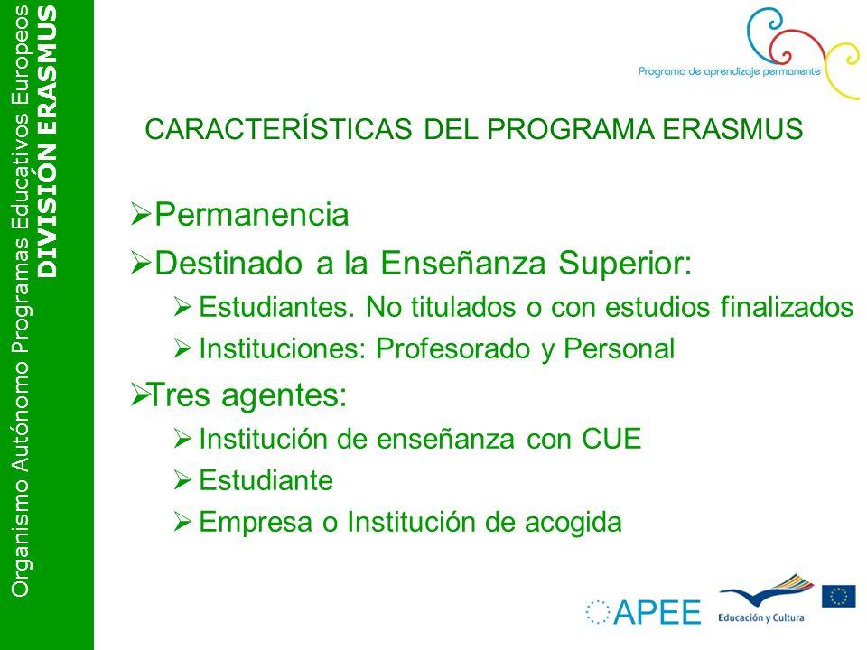 Organismo Autónomo Programas Educativos Europeos DIVISIÓN ERASMUS CARACTERÍSTICAS DEL PROGRAMA ERASMUS Permanencia Destinado a la Enseñanza Superior: Estudiantes.