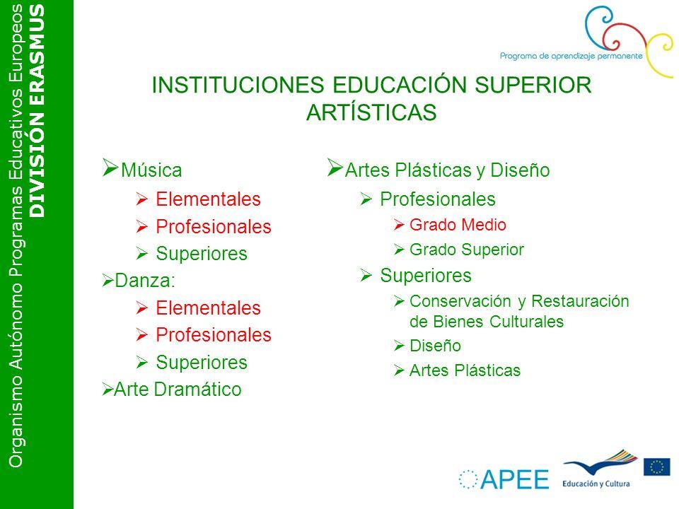 Organismo Autónomo Programas Educativos Europeos DIVISIÓN ERASMUS INSTITUCIONES EDUCACIÓN SUPERIOR ARTÍSTICAS Música Elementales Profesionales Superio