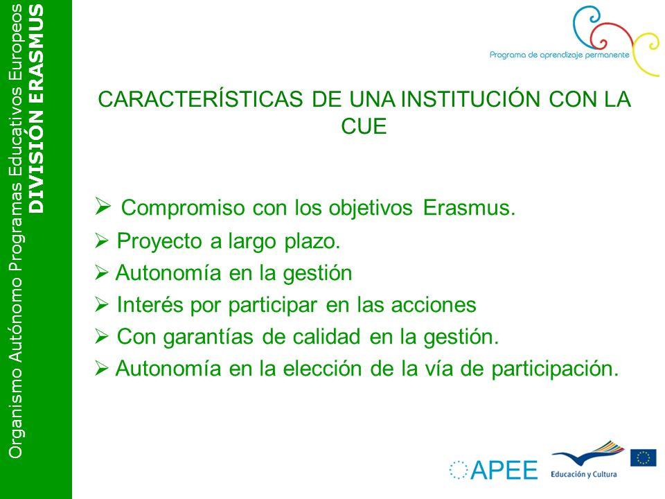 Organismo Autónomo Programas Educativos Europeos DIVISIÓN ERASMUS CARACTERÍSTICAS DE UNA INSTITUCIÓN CON LA CUE Compromiso con los objetivos Erasmus.