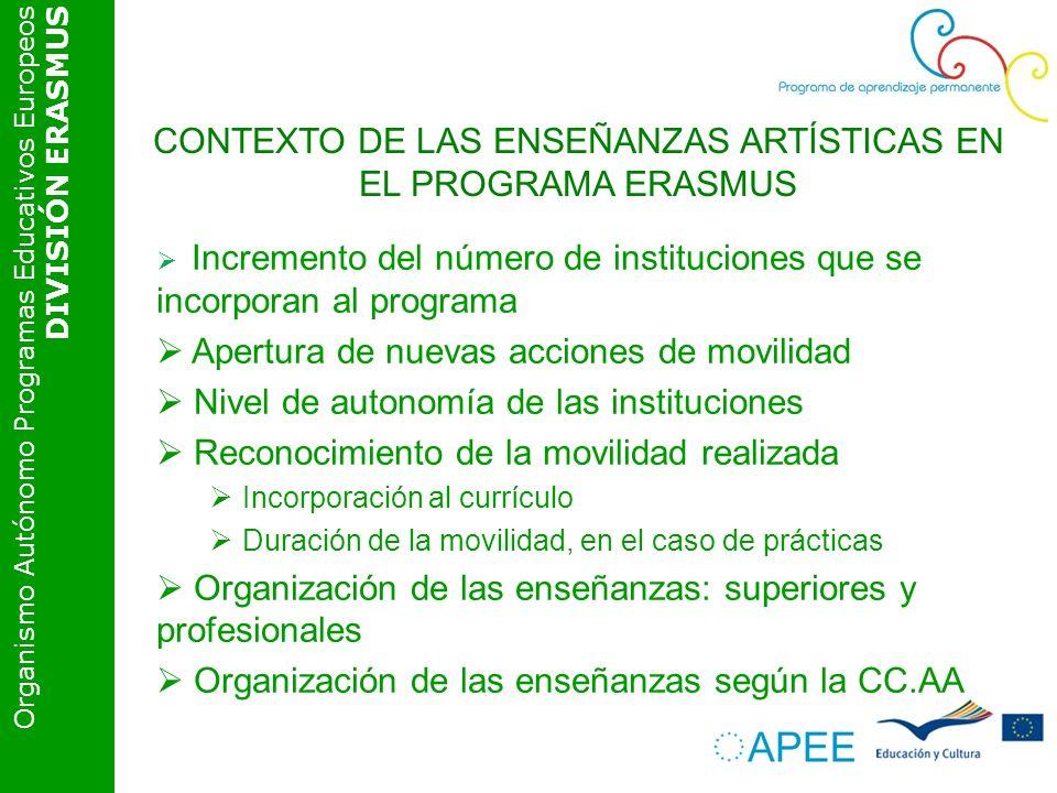 Organismo Autónomo Programas Educativos Europeos DIVISIÓN ERASMUS 2.