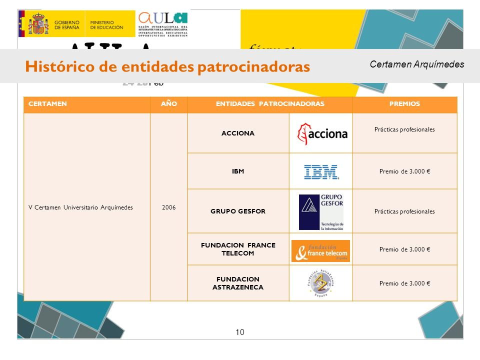 CERTAMENAÑOENTIDADES PATROCINADORASPREMIOS V Certamen Universitario Arquímedes2006 ACCIONA Prácticas profesionales IBMPremio de 3.000 GRUPO GESFORPrácticas profesionales FUNDACION FRANCE TELECOM Premio de 3.000 FUNDACION ASTRAZENECA Premio de 3.000 10 Histórico de entidades patrocinadoras Certamen Arquímedes