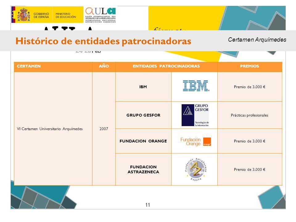 CERTAMENAÑOENTIDADES PATROCINADORASPREMIOS VI Certamen Universitario Arquímedes2007 IBMPremio de 3.000 GRUPO GESFORPrácticas profesionales FUNDACION ORANGEPremio de 3.000 FUNDACION ASTRAZENECA Premio de 3.000 11 Histórico de entidades patrocinadoras Certamen Arquímedes