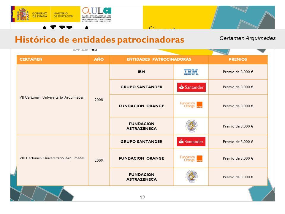 CERTAMENAÑOENTIDADES PATROCINADORASPREMIOS VII Certamen Universitario Arquímedes 2008 IBMPremio de 3.000 GRUPO SANTANDERPremio de 3.000 FUNDACION ORANGEPremio de 3.000 FUNDACION ASTRAZENECA Premio de 3.000 VIII Certamen Universitario Arquímedes 2009 GRUPO SANTANDERPremio de 3.000 FUNDACION ORANGEPremio de 3.000 FUNDACION ASTRAZENECA Premio de 3.000 12 Histórico de entidades patrocinadoras Certamen Arquímedes