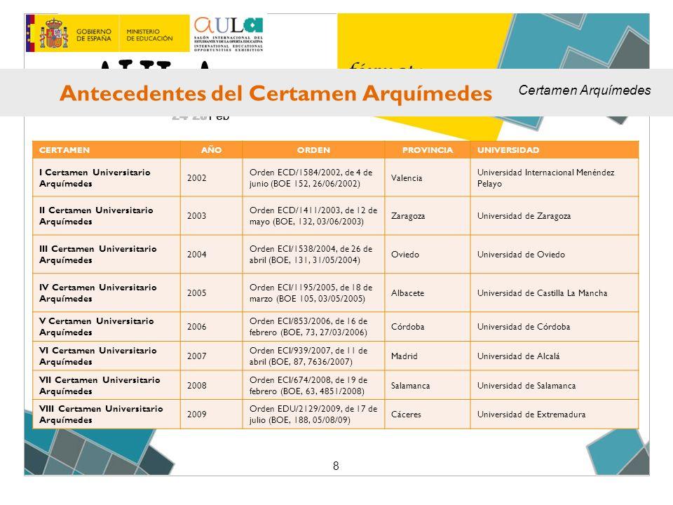 CERTAMENAÑOORDENPROVINCIAUNIVERSIDAD I Certamen Universitario Arquímedes 2002 Orden ECD/1584/2002, de 4 de junio (BOE 152, 26/06/2002) Valencia Universidad Internacional Menéndez Pelayo II Certamen Universitario Arquímedes 2003 Orden ECD/1411/2003, de 12 de mayo (BOE, 132, 03/06/2003) ZaragozaUniversidad de Zaragoza III Certamen Universitario Arquímedes 2004 Orden ECI/1538/2004, de 26 de abril (BOE, 131, 31/05/2004) OviedoUniversidad de Oviedo IV Certamen Universitario Arquímedes 2005 Orden ECI/1195/2005, de 18 de marzo (BOE 105, 03/05/2005) AlbaceteUniversidad de Castilla La Mancha V Certamen Universitario Arquímedes 2006 Orden ECI/853/2006, de 16 de febrero (BOE, 73, 27/03/2006) CórdobaUniversidad de Córdoba VI Certamen Universitario Arquímedes 2007 Orden ECI/939/2007, de 11 de abril (BOE, 87, 7636/2007) MadridUniversidad de Alcalá VII Certamen Universitario Arquímedes 2008 Orden ECI/674/2008, de 19 de febrero (BOE, 63, 4851/2008) SalamancaUniversidad de Salamanca VIII Certamen Universitario Arquímedes 2009 Orden EDU/2129/2009, de 17 de julio (BOE, 188, 05/08/09) CáceresUniversidad de Extremadura 8 Antecedentes del Certamen Arquímedes Certamen Arquímedes