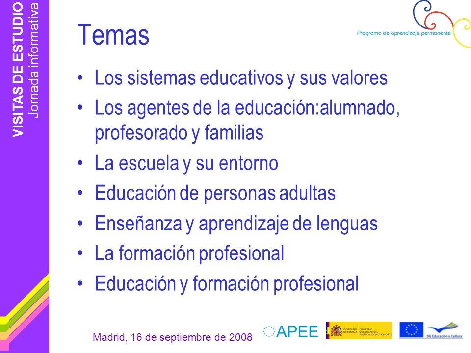 VISITAS DE ESTUDIO Jornada informativa Madrid, 16 de septiembre de 2008 Participantes Seleccionados por la Agencia Nacional Matching realizado por la AN y el Cedefop Envío de documentación por la AN y Cedefop Seguimiento y evaluación (AN y Cedefop) Difusión de resultados (AN y Cedefop)