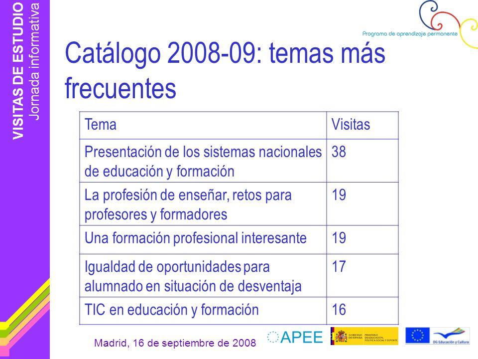 VISITAS DE ESTUDIO Jornada informativa Madrid, 16 de septiembre de 2008 Visitas de estudio 2008-09 Visitas más populares TemaVisitasSolicitudesGrupo Presentación de los sistemas nacionales de educación y formación 3877720 Gestión escolar1945335 TIC en educación y formación1943227 Medidas para prevenir el abandono escolar 1717519 Desarrollo de instrumentos europeos (Europass, Cualificaciones) 1612832