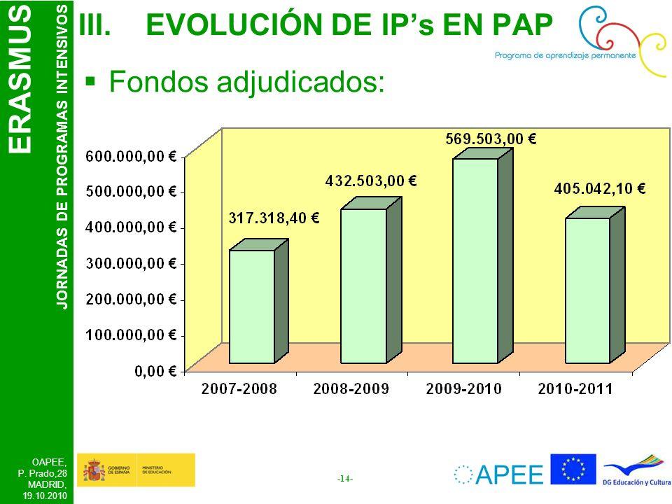 ERASMUS JORNADAS DE PROGRAMAS INTENSIVOS OAPEE, P. Prado,28 MADRID, 19.10.2010 -14- Fondos adjudicados: III.EVOLUCIÓN DE IPs EN PAP