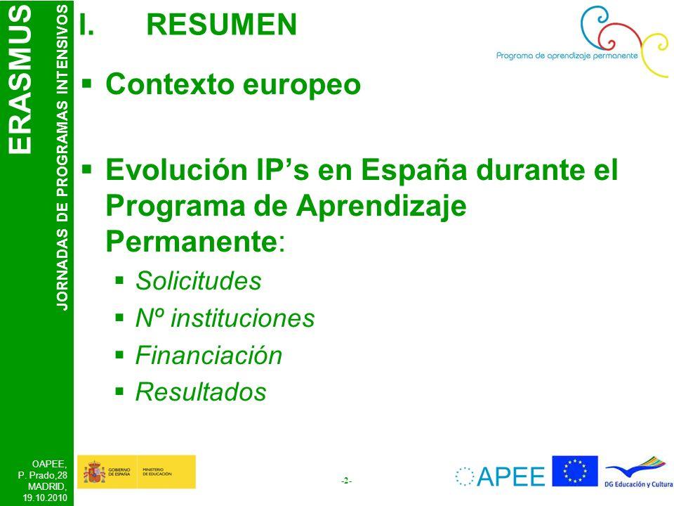 ERASMUS JORNADAS DE PROGRAMAS INTENSIVOS OAPEE, P. Prado,28 MADRID, 19.10.2010 -2- I.RESUMEN Contexto europeo Evolución IPs en España durante el Progr