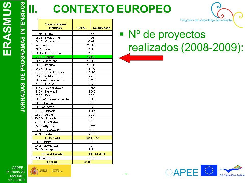 ERASMUS JORNADAS DE PROGRAMAS INTENSIVOS OAPEE, P. Prado,28 MADRID, 19.10.2010 -4- Nº de proyectos realizados (2008-2009): II.CONTEXTO EUROPEO