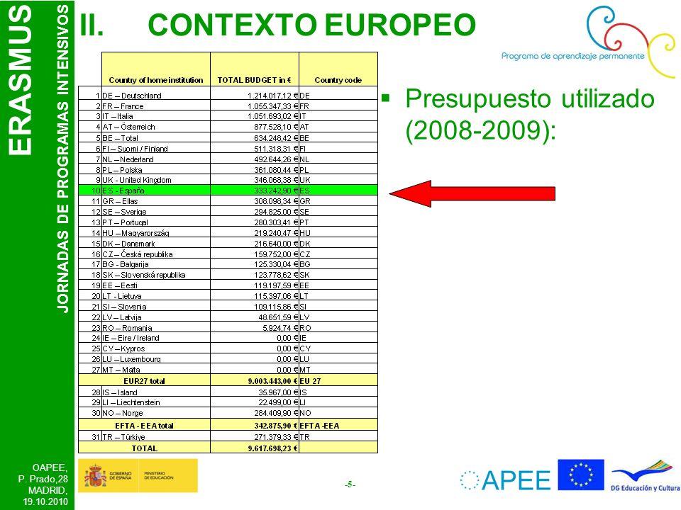 ERASMUS JORNADAS DE PROGRAMAS INTENSIVOS OAPEE, P. Prado,28 MADRID, 19.10.2010 -5- Presupuesto utilizado (2008-2009): II.CONTEXTO EUROPEO