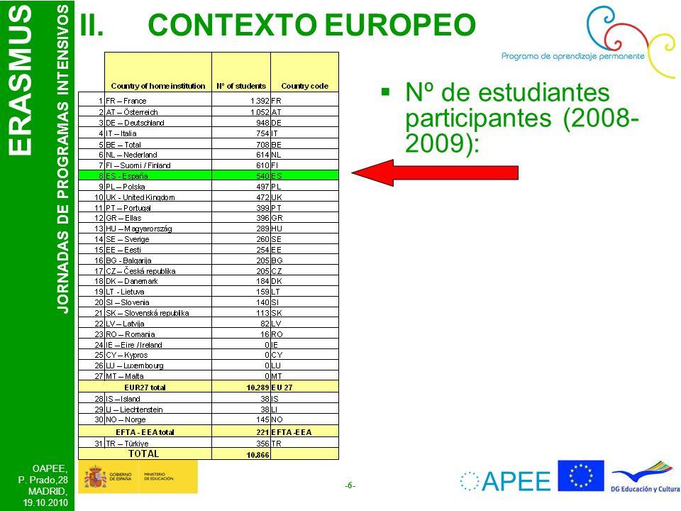ERASMUS JORNADAS DE PROGRAMAS INTENSIVOS OAPEE, P. Prado,28 MADRID, 19.10.2010 -6- Nº de estudiantes participantes (2008- 2009): II.CONTEXTO EUROPEO