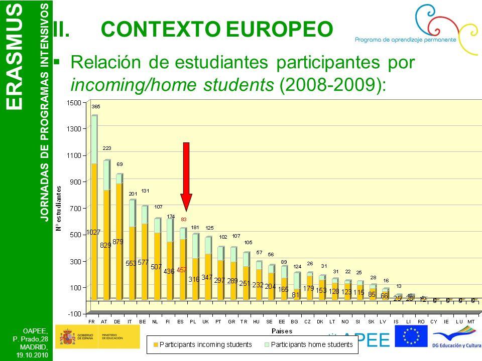 ERASMUS JORNADAS DE PROGRAMAS INTENSIVOS OAPEE, P. Prado,28 MADRID, 19.10.2010 -7- II.CONTEXTO EUROPEO Relación de estudiantes participantes por incom